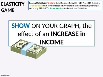 Economics: Lesson 15 - Game for Elasticity (demand, supply, income and cross)