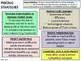 Economics: Lesson 41 - Pricing Strategies, predatory pricing etc..