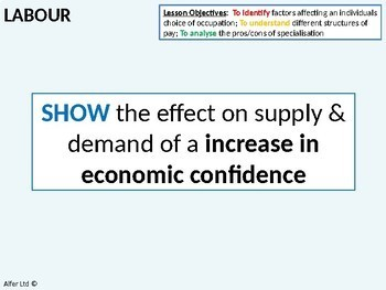 Economics: Lesson 43 - Labour: supply and demand and the wage rate (+ resources)
