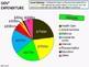 Economics: Lesson 52 - Government Expenditure / spending & PSBR (+ resources)