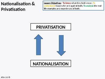 Economics: Lesson 76 - Privatisation and Nationalisation (+ resources)