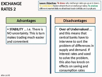 Economics: Lesson 80 - Fixed Exchange Rates, the ERM and impact on Trade