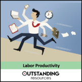 Economics Lesson - Labor Productivity, Income and Substitution Effects