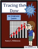 Tracing the Dow, An Economics Lesson -  Lesson 13