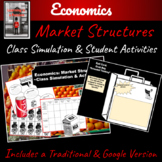Economics: Market Structures Class Activity