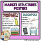 Economics Market Structures Posters