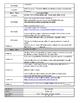 Economics & Measurements Unit 4 Lesson Plans Full