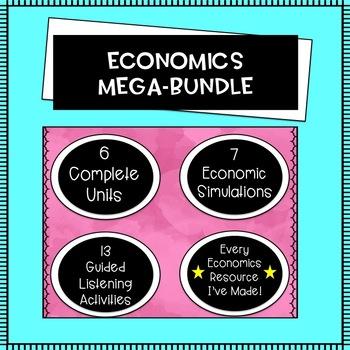 High School Economics Mega-Bundle