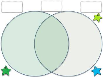 Economics: Money and Barter Venn Diagram - Compare Contrast - King Virtue
