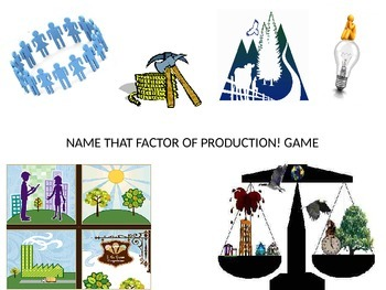 Economics- Name That Factor of Production! Game