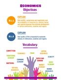 GRAPES - Economics Objectives and Vocabulary