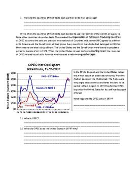 Economics: Oil