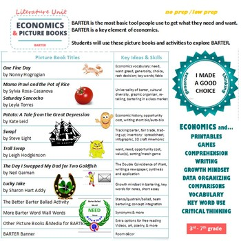 Economics & Picture Book Kid Lit: THE BARTER BUNDLE