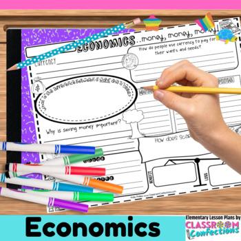 Economics Activity Poster
