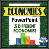 Economics PowerPoint Distance Learning