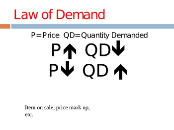 Economics PowerPoint: Supply and Demand
