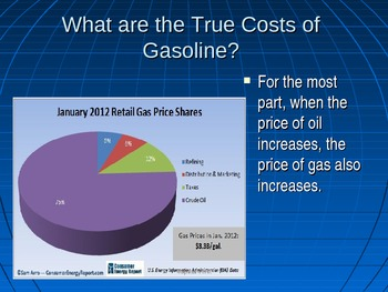Economics PowerPoint on the Supply and Demand for Oil and Gasoline