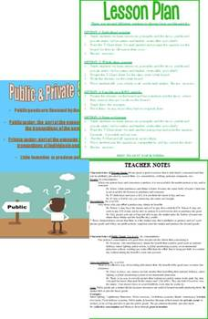 Economics Private or Public Sector Activity with 4 Lesson Options