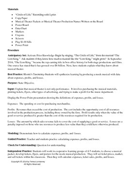 Economics Profits and Losses Manage a Musical Production Grades 3-6