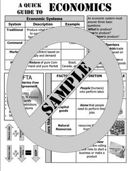 Economics Quick Guide