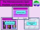 Economics Quiz I
