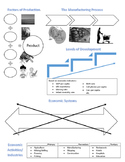 Economics Reference One-Pager