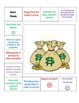 Economics Review Game