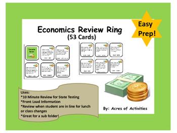 Economics Review Ring