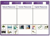 Economics-SMARTboard Interactive Economics Lesson and Activities for Grades 3-5