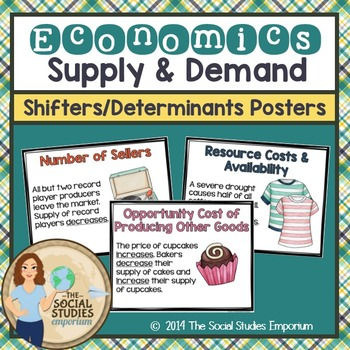 Economics Posters: The Shifters of Supply and Demand