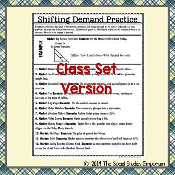 Economics: Shifting Demand Practice