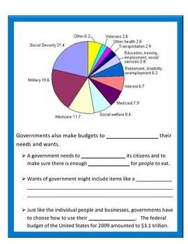 Economics:  Spending & Saving Bundle
