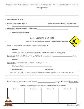 Economics Study Guide {4th-6th Grade}