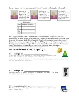 Economics Supply Introduction: Law of Supply and Determinants that Shift Supply