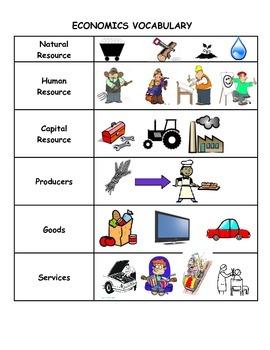 Economics Vocabulary With Pictures - SORT