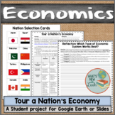 Economics Tour a Nation's Economy with Google Tours