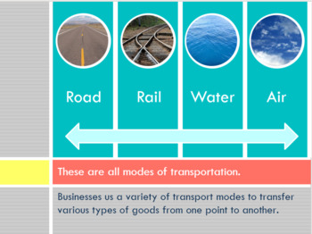 Transportation And Communication Worksheets & Teaching