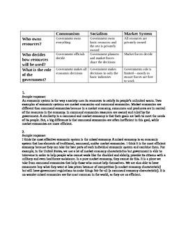 Economics: Types of Economic Systems Graphic Organizer