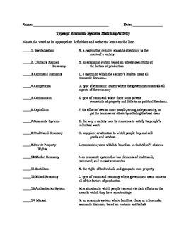 Economics: Types of Economic Systems Vocabulary