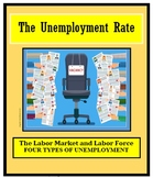 Economics, UNEMPLOYMENT, LABOR MARKET, LABOR FORCE