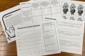 Economics: Understanding Demand Student Simulation and Activities