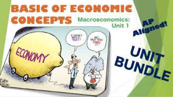Economics Unit 1 BUNDLE! Intro to Econ!