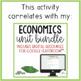 Economics Unit Flashcards