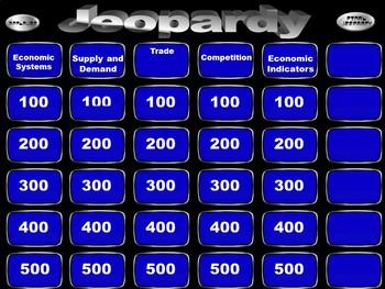 Economics Unit Jeopardy Review Game