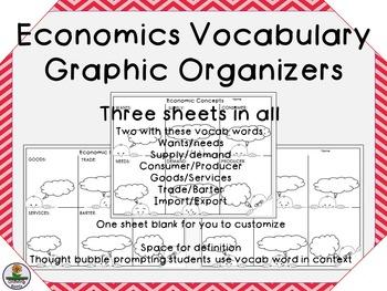 Economics Vocabulary Graphic Organizers