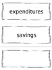 Economics Vocabulary Cards - SS4E1, SS4E2