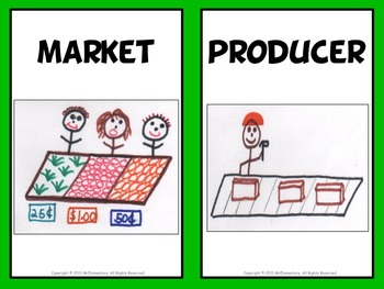 Economics Vocabulary Trading Cards and Posters