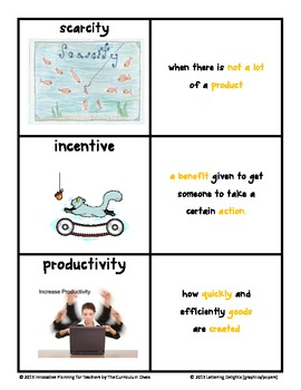 Economics Vocabulary Cards with Pictures + CFA