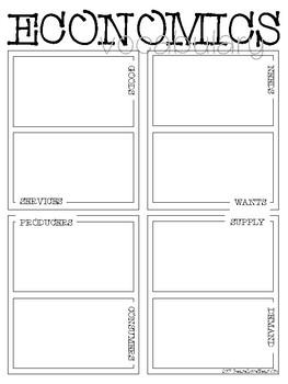 Economics Vocabulary Graphic Organizer/Anchor Chart