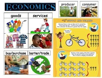 Economics Vocabulary Poster